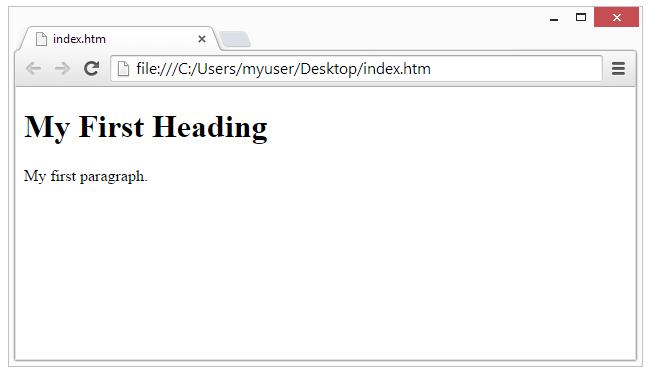HTML W3c